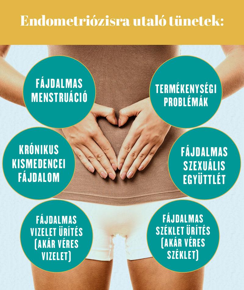 fájdalmas székelés menstruáció alatt